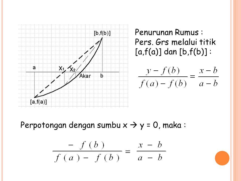 Penurunan Rumus : Pers. Grs melalui titik [a,f(a)] dan [b,f(b)] :